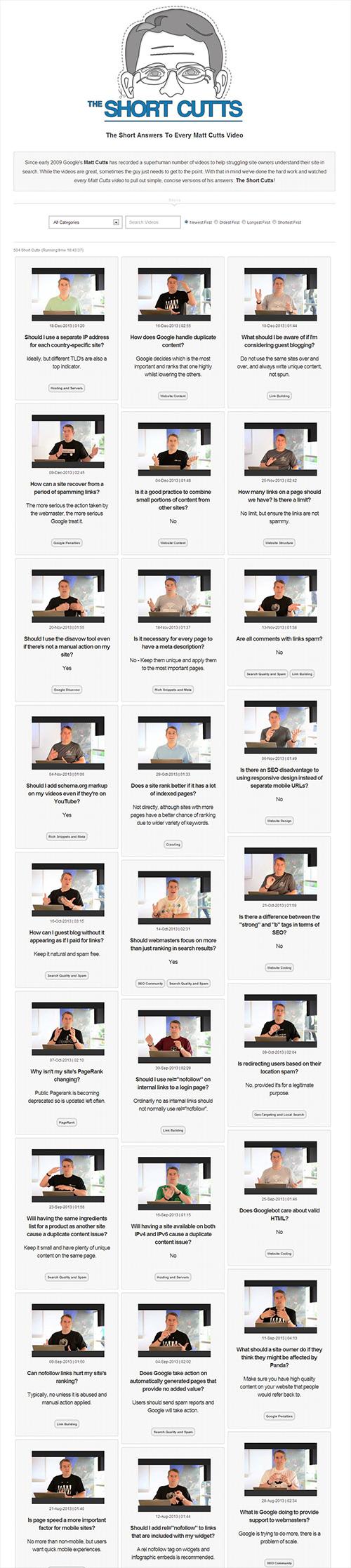Recopilación de todas las respuestas de Matt Cutts en sus vídeos (WEB)