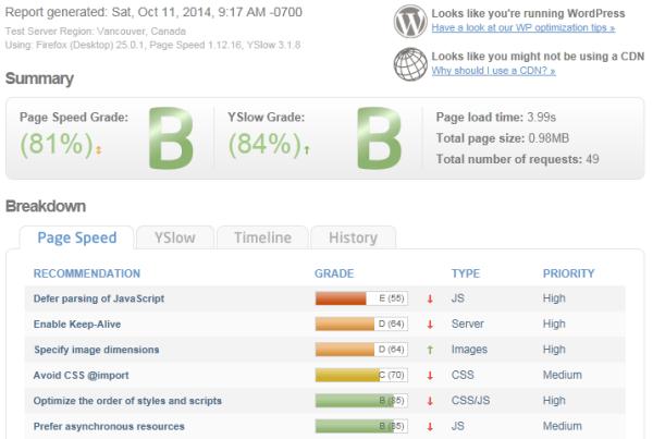 WordPress con W3 Cache bien configurado