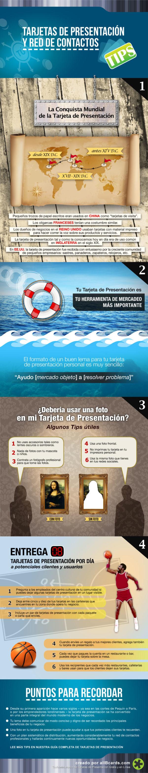 infografia allbcards