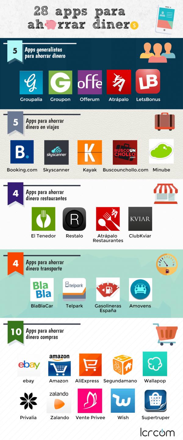 Apps que nos ayudan a ahorrar dinero