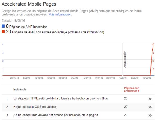 Errores AMP en Google Search Console