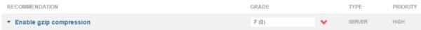 Compresión GZIP no activada para la web aunque se use un plugin de caché