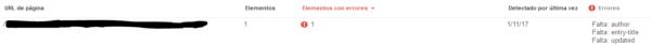 Error hentry en WordPress visto en Google Search Console / Google Webmaster Tools